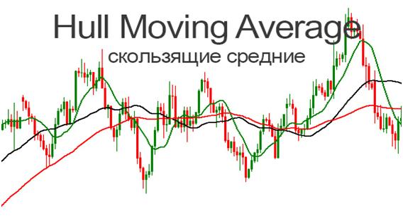 Торговые сигналы индикаторы как купить биткоины украина